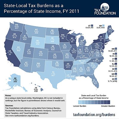 """Taxing """"Because they do it"""" is Insanity"""