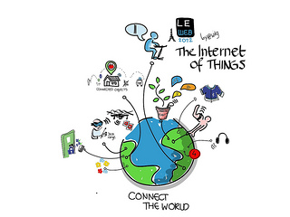 Part 1 of my Internet of Things series